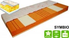 SYMBIO pěnová matrace