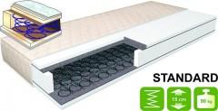STANDARD pružinová matrace